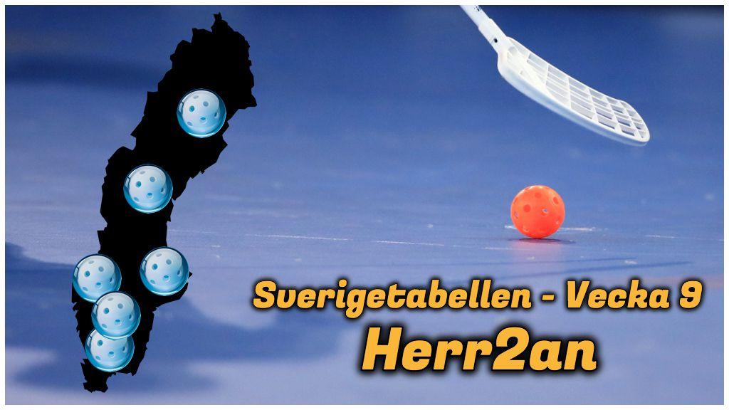Sveriges bästa lag i Herr2an - stora Sverigetabellen
