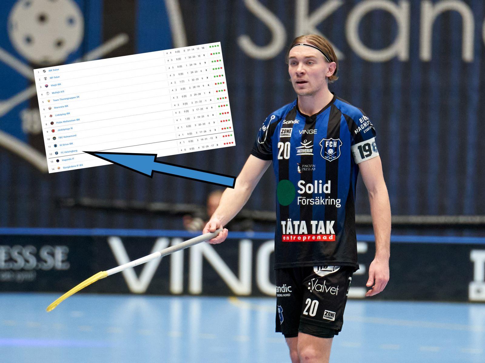 """Stjärnan analyserar Helsingborgs tunga start: """"Mest det vi pratat om"""""""